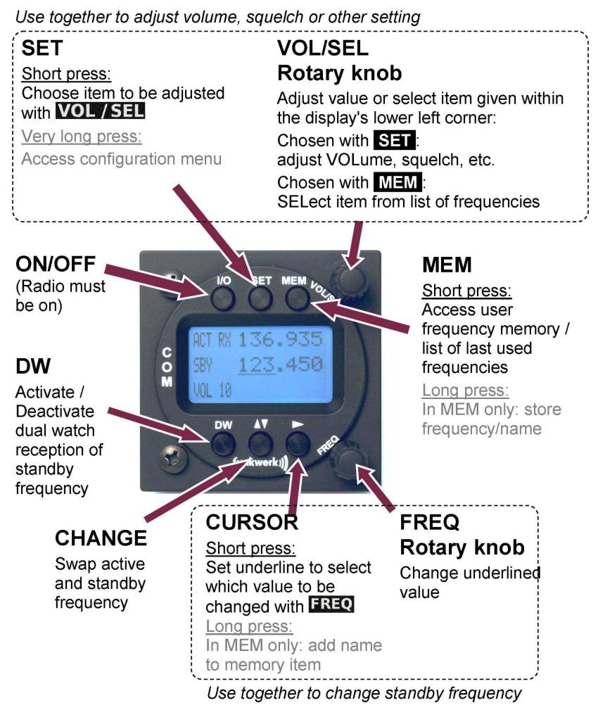 intercom wiring diagram of unit 10 intercom automotive wiring intercom wiring diagram of unit atr833 lcd controls